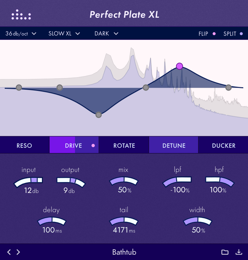 Picture of the denise Perfect Plate XL plugin